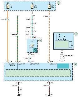 Схема 31. Привод замков