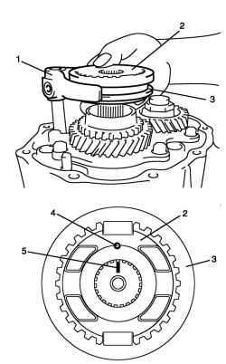 Установка вилки переключения пятой передачи на втулку и ступицу