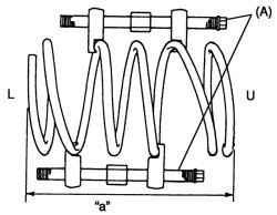 Сжатие пружины специальным инструментом