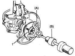 Снятие ступицы колеса