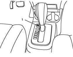 Ручное отключение электромагнитного клапана блокировки переключения