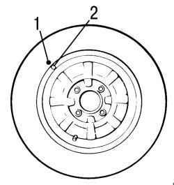 Маркировки «высокого и низкого» мест колеса