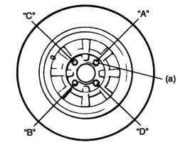 Последовательность затяжки гаек крепления колеса