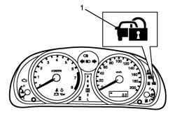 Контрольная лампа иммобилизатора в комбинации приборов
