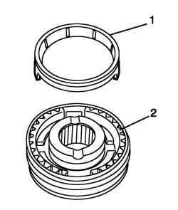 Установка кольца синхронизатора