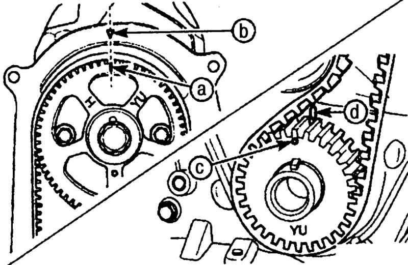 manual countryauto ru    daewoo    matiz     u0420 u0435 u0433 u0443 u043b u0438 u0440 u043e u0432 u043a u0430