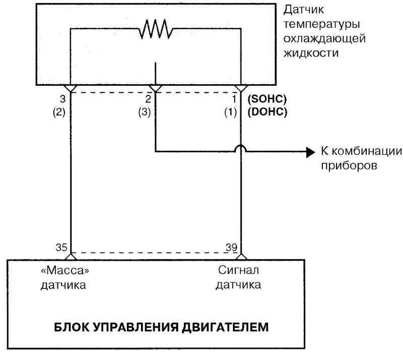 Схема проверки указателя температуры охлаждающей жидкости