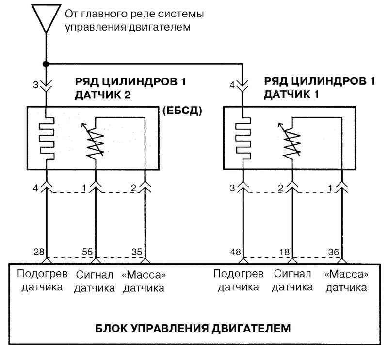 Датчик кислорода ваз 2107 схема проводов
