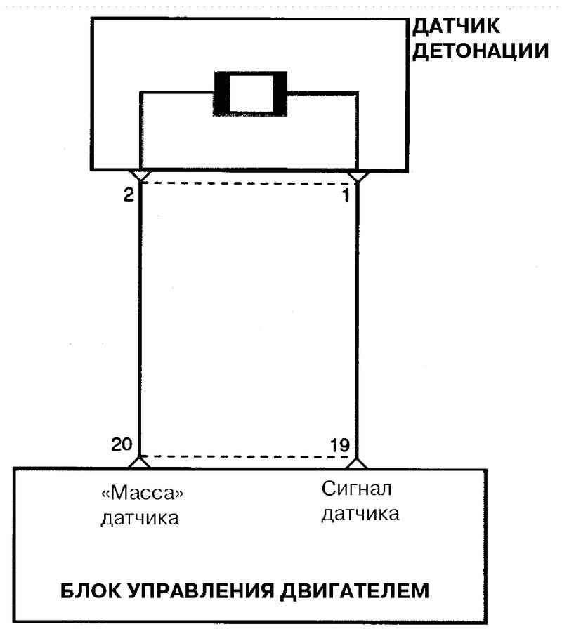 Фото №18 - схема проводки датчика детонации ВАЗ 2110