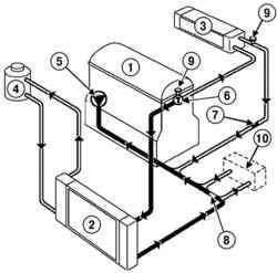Схема системы охлаждения автомобиля Megane II с двигателями K4J, К4М