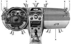 Система отопления и кондиционирования воздуха в салоне