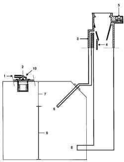Схема работы топливной системы