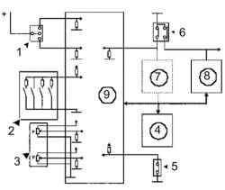 Блок-схема системы регулирования и ограничения скорости