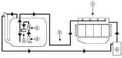 Функциональная схема системы подачи топлива