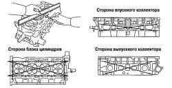 Проверка привалочной поверхности головки блока цилиндров