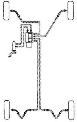 Схема тормозного привода с диагональным разделением контуров