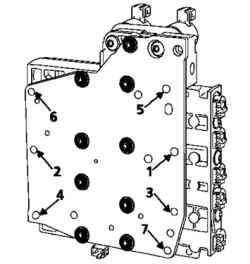 Центровка гидрораспределителя с помощью болтов