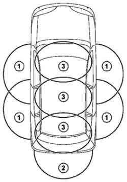 Схема размещения антенн открывания дверей