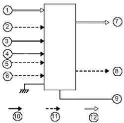 Принципиальная схема электронасоса