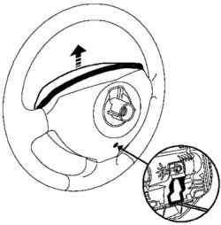 Извлечение капсулы подушки безопасности рулевого колеса