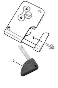 Встроенный или отдельный запасной ключ