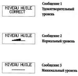 Показания уровня масла на щитке приборов