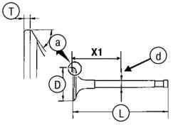 Схема проверки клапанов