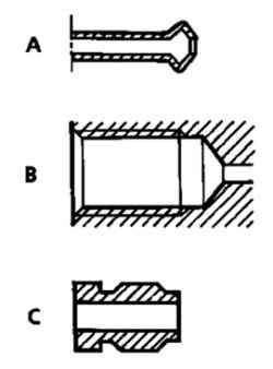 Идентификация штуцеров тормозной системы