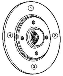 Точки измерения толщины тормозного диска