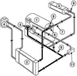 Схема системы охлаждения автомобиля Megane II с двигателем F4R