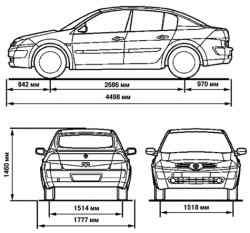 Габариты автомобиля Megane II