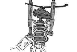 Стяжки для сжатия передних пружин