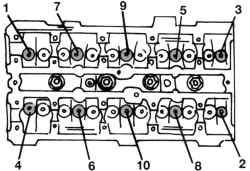 Последовательность отворачивания винтов крепления головки блока цилиндров. Затягивайте винты в обратной последовательности