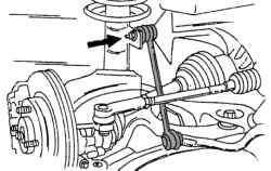Местонахождение соединения тяги стабилизатора поперечной устойчивости с амортизаторной стойкой