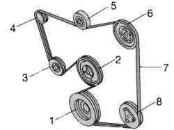 Схема прокладки приводного ремня в 16-клапанном двигателе с кондиционером