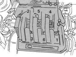 Порядок отворачивания винтов крепления впускного коллектора