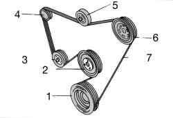 Схема прокладки приводного ремня на двигателе V6 с кондиционером