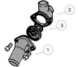 Элементы термостата на двигателе V6