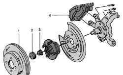 Детали ступицы колеса (автомобили с дисковыми тормозными механизмами)