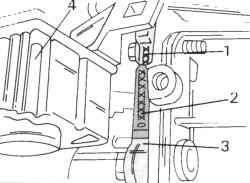 Расположение номера двигателя на бензиновых двигателях