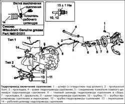 Снятие и установка гидропривода сцепления
