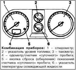 Одометр «счетчик пройденного пути / счетчик «суточного» пробега»