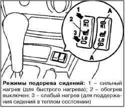Сиденья с электроподогревом