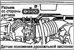 Технические операции на автомобиле
