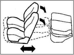 Откидывание спинок передних сидений