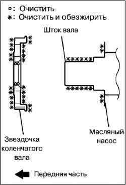 Снятие и установка переднего и заднего сальников коленчатого вала (4G63)