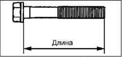 Сборка компонентов блока цилиндров