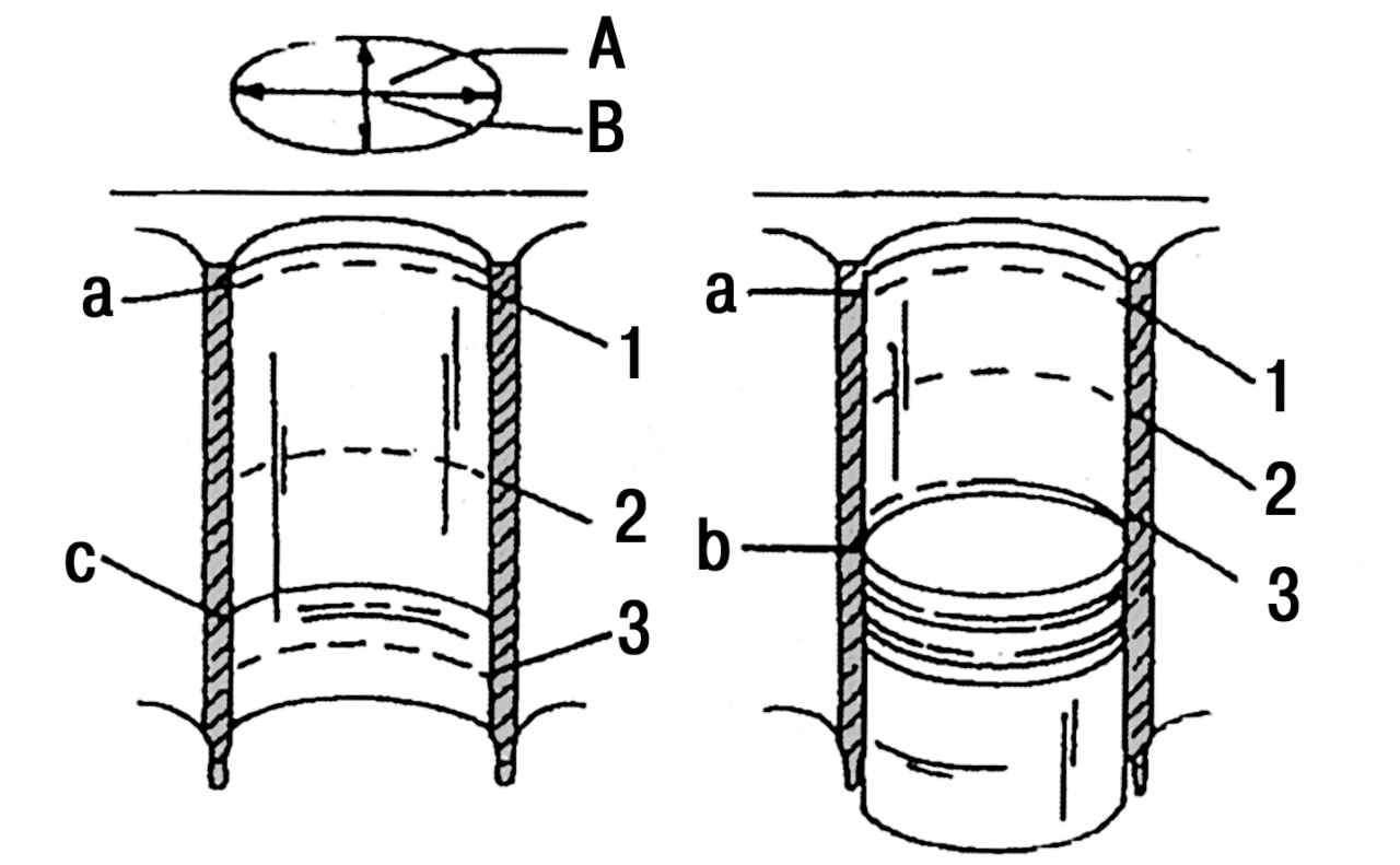 как правильно настроить нутромер для замера гильзы цилиндров составу применяемых