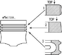 Профили поршневых колец